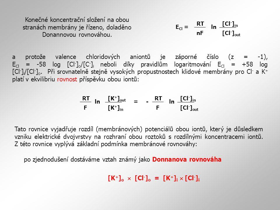 [K+]o  [Cl-]o = [K+]i  [Cl-]i